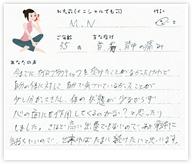 M.Nさん 35歳 男性