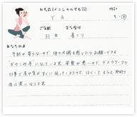 Y.Aさん 31歳 女性